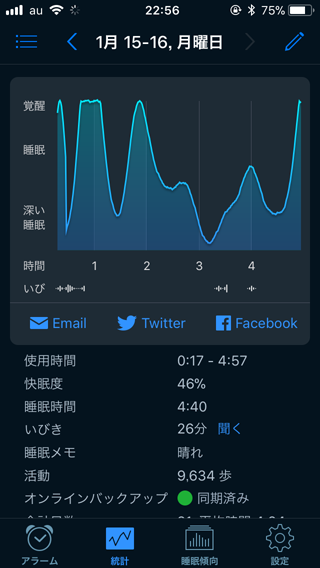 20180116sleepcycle